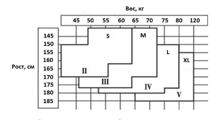 Колготки Pierre Cardin Toulon размерная сетка