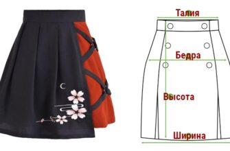 Подбор юбки по размерам